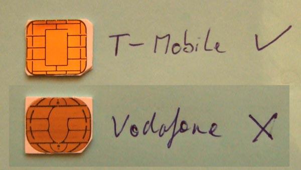 micro sim karte bestellen vodafone